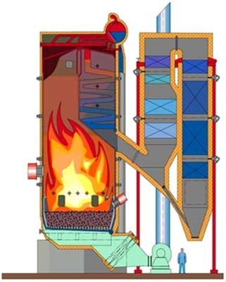 renewa va livrer trois centrales de cog n ration biomasse en france en 2012 magazine et. Black Bedroom Furniture Sets. Home Design Ideas