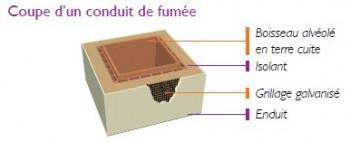 Guide pour le dimensionnement l installation et l entretien d un chauffage - Comment faire un conduit de cheminee ...