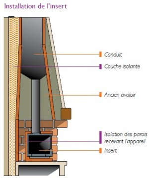 guide pour le dimensionnement l installation et l entretien d un chauffage bois magazine et. Black Bedroom Furniture Sets. Home Design Ideas