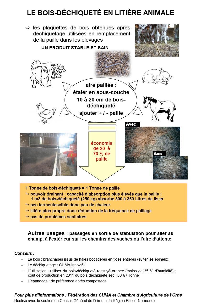 panneau-litiere-animale