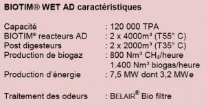 Caractéristique de BIOTIM® WET AD, crédit Waterleau