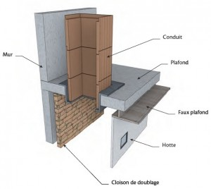 """Construire Cheminée Foyer Ouvert le nouveau guide cstb """"construction d'une cheminée à bois"""" est paru"""