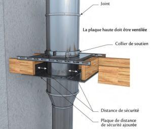 Le nouveau guide cstb construction d une chemin e bois for Construire un conduit de cheminee exterieur