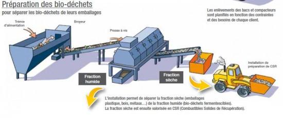 Ligne CVO Baudelet