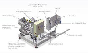 Schéma d'une presse hydraulique RUF - Cliquer pour agrandir.