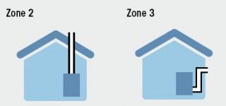 R gles d installation d un po le granul s tanche - Poele a granule sortie horizontale ...