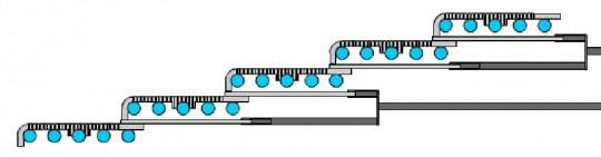 Système de grilles Justsen refroidies par eau