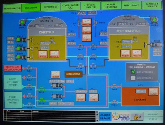 Interface de commande de l'automate développé par AES Dana, photo Frédéric Douard - Cliquer sur l'image pour l'agrandir.