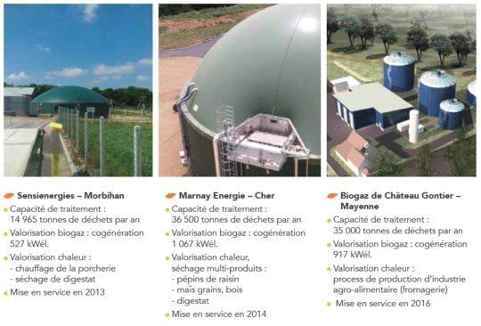 Unités Evergaz en 2015 - Cliquer sur l'image pour agrandir.