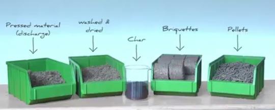 Les produits dérivés de la méthanisation des déchets verts à Baden Baden