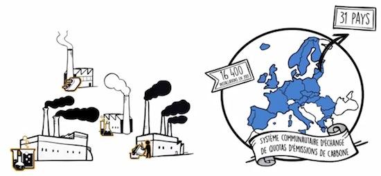 Quotas carbone