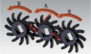 rotation-etoiles