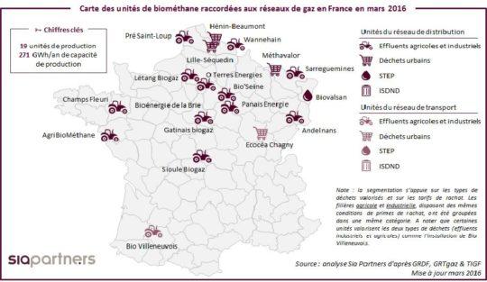 Carte des unités de biométhane raccordées aux réseaux de gaz en France en mars 2016 - Sia Partners - Cliquer pour agrandir.