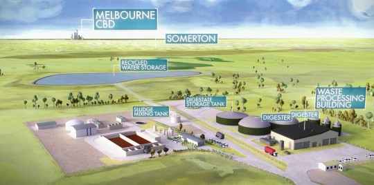 Image du projet de Weltec en Australie, source Weltec