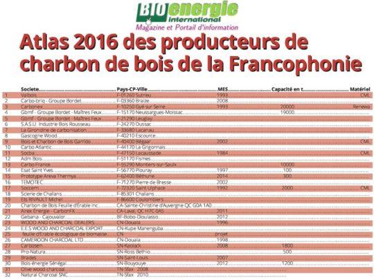 Atlas 2016 Bioénergie International des producteurs francophones de charbon de bois – Cliquer sur l'image pour l'agrandir