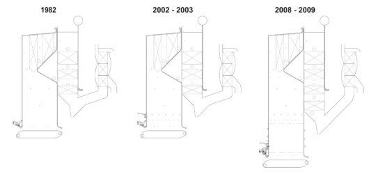 Evolutions de la technologie de la chaudière de Randers, schémas AET - Cliquer sur l'image pour l'agrandir.