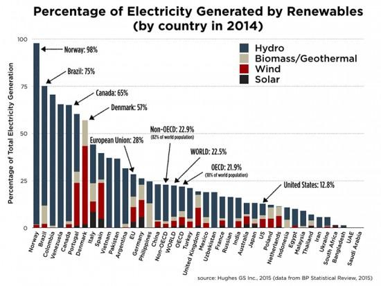 RENEWABLE-ENERGY-EUROPE