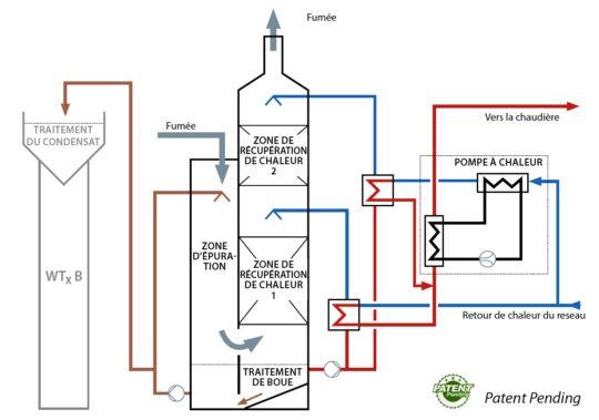 Schéma de récupération de la chaleur du condenseur Caligo avec PAC, schéma Caligo. Cliquer sur l'image pour l'agrandir.