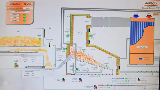Ecran de supervision de la chaudière Agroforst de 12 MW à Roubaix, photo Frédéric Douard -Cliquer sur l'image pour l'agrandir.