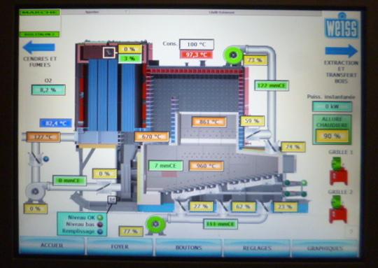 Weiss fournit deux chaudi res de 6 et 4 2 mw pour la for Supervision fenetre
