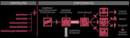expobiogaz_2017-infographie