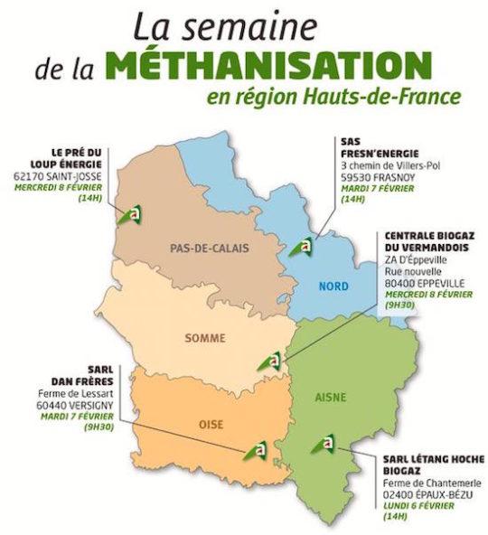 6 au 8 février 2017, visite de 5 sites de méthanisation dans les Hauts-de-France
