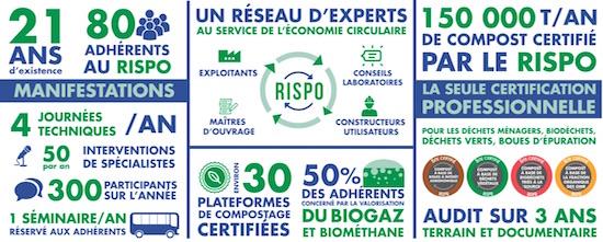 18 juin 2019, colloque compostage, méthanisation et transition écologique
