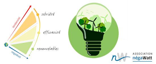 Efficacité énergétique, la France met la tête dans le sable !
