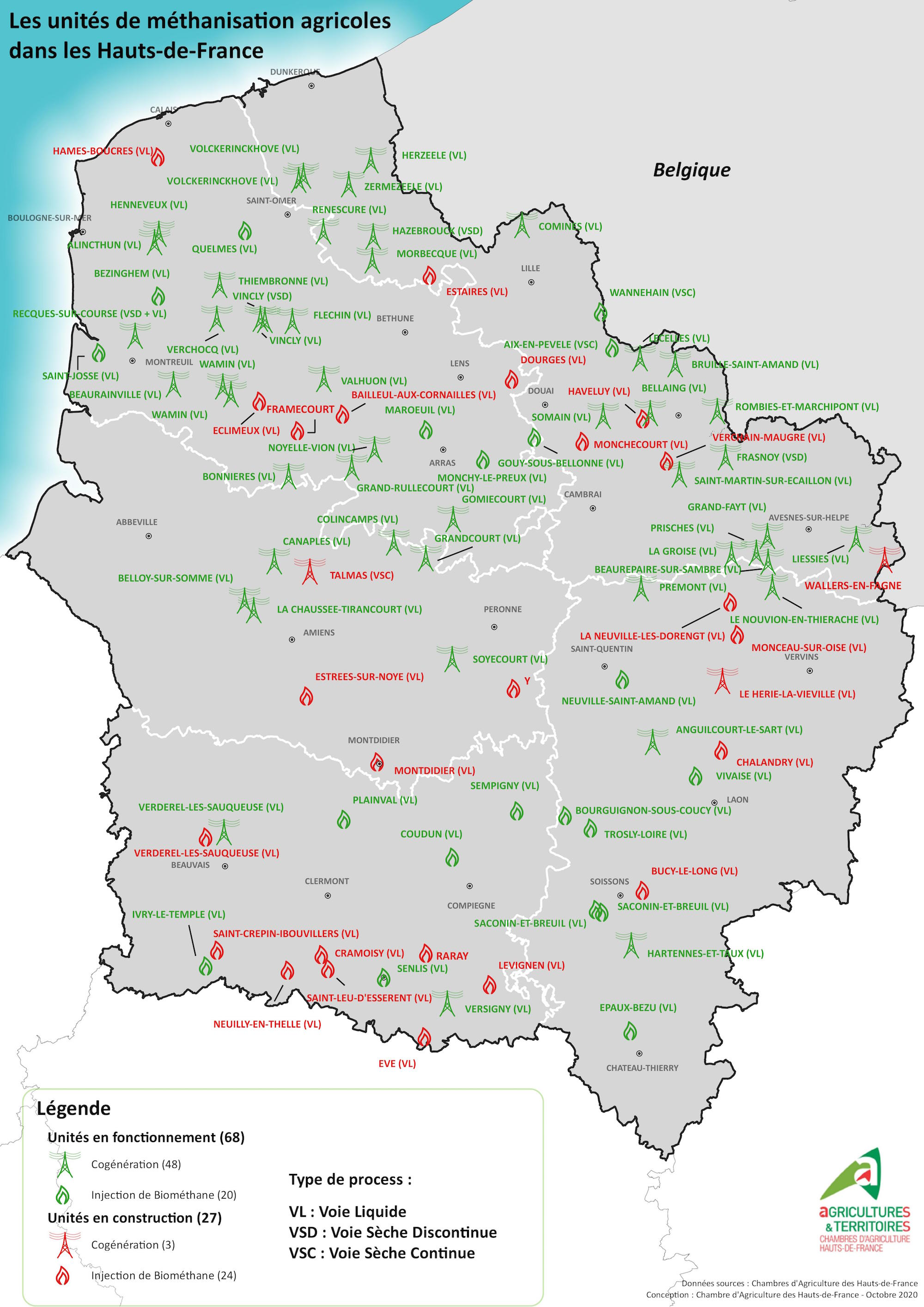 68, c'est le nombre d'unités de méthanisation agricole en service dans les Hauts-de-France
