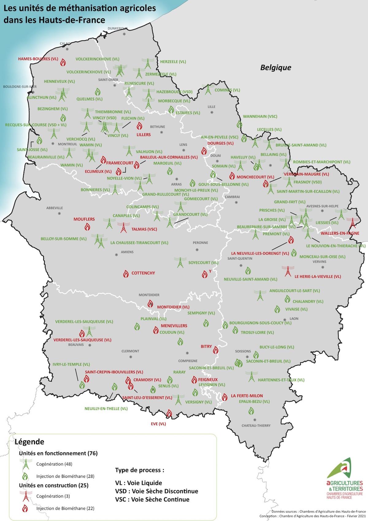 Dans les Hauts‐de‐France, presque tous les projets de méthanisation sont en biométhane